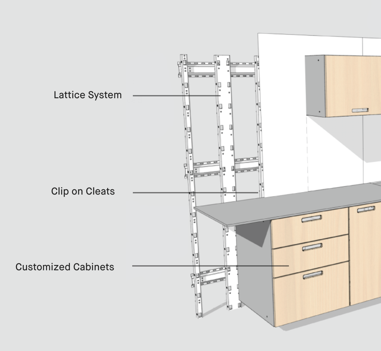 A diagram of the lattice system function that can be viewed in full on the   Bento Build website