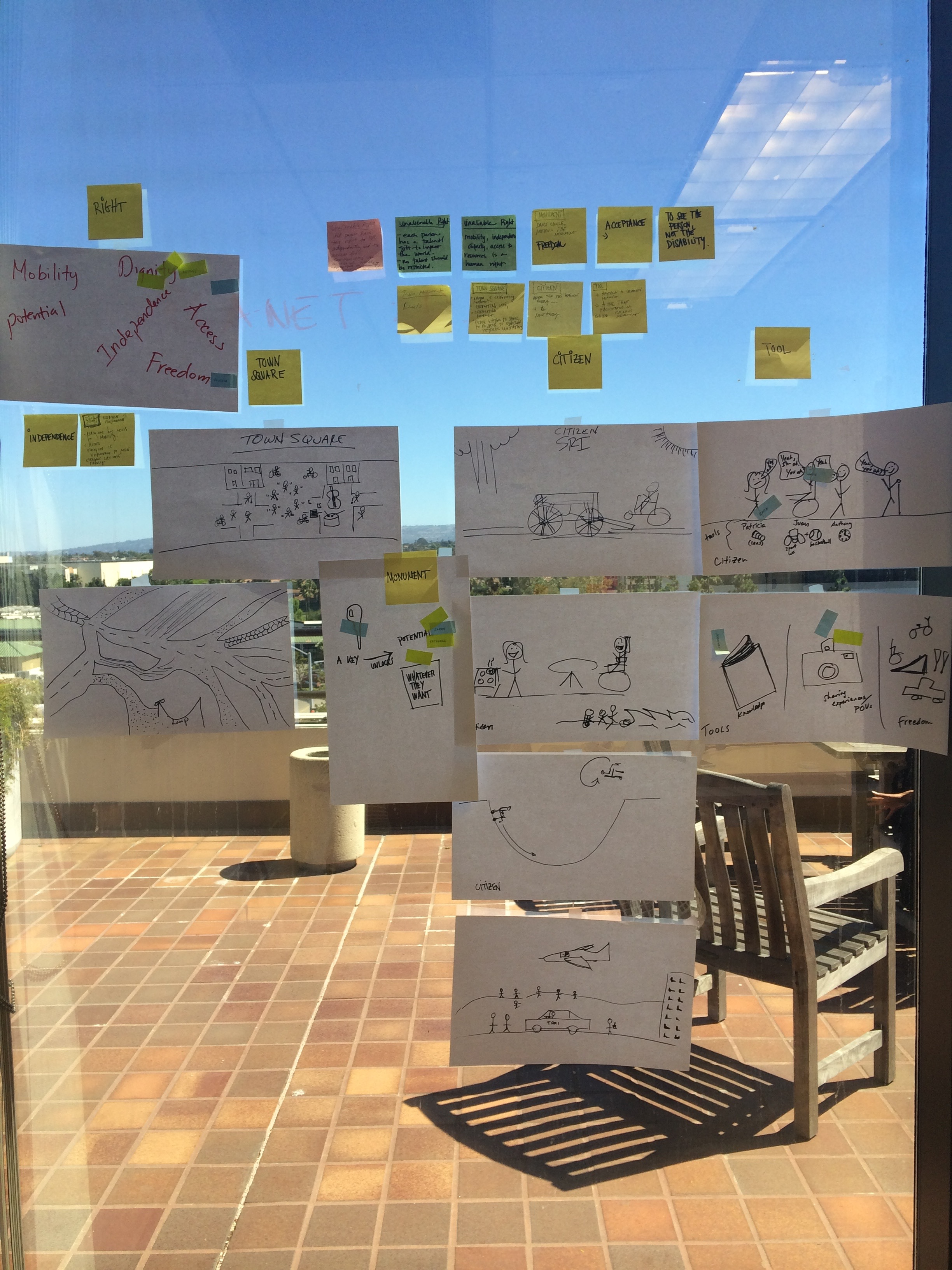 Notes from Discovery Session with Leadership Team