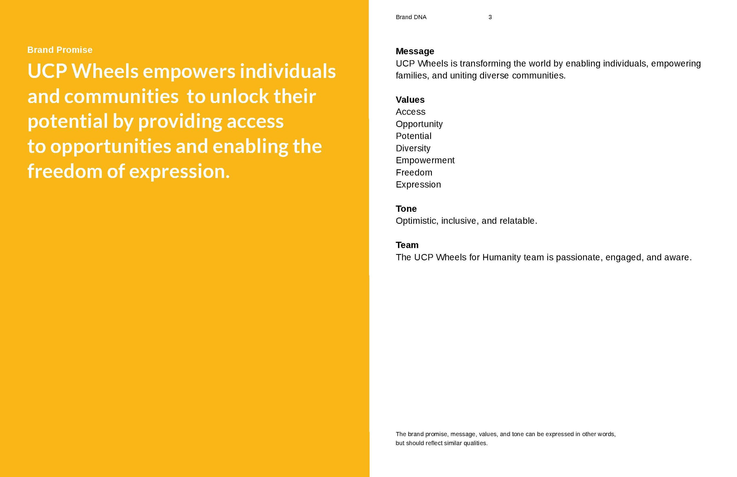 Brand Presentation 2_Page_03.jpg