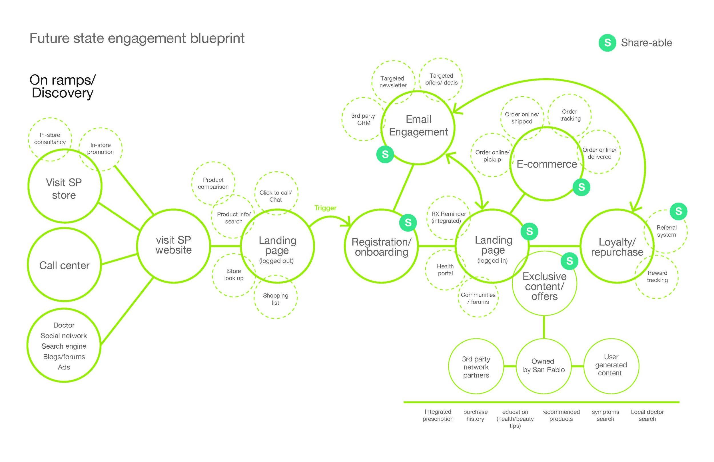 MVPengagement blueprint (1)_Page_1.jpg