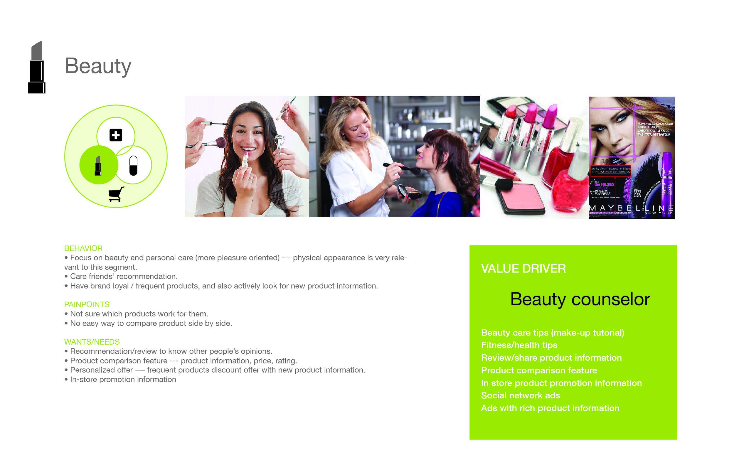 San Pablo Persona+consumer journey_beauty persona.jpg
