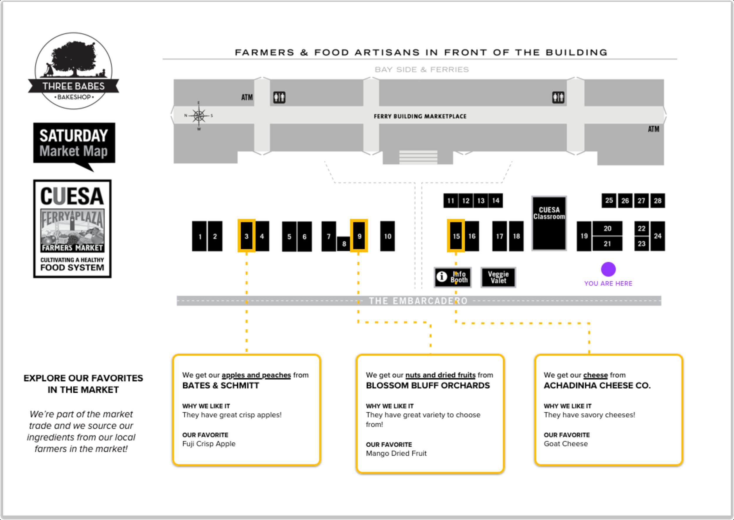 Re-designed Market Map