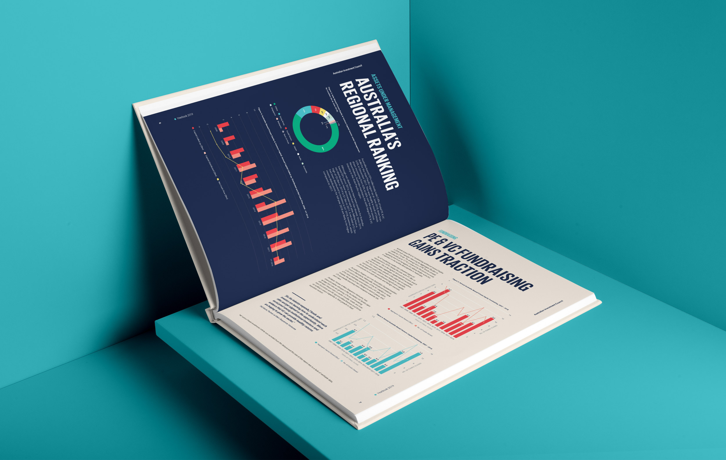 Australian-Investment-Council-2019-Yearbook-04.jpg