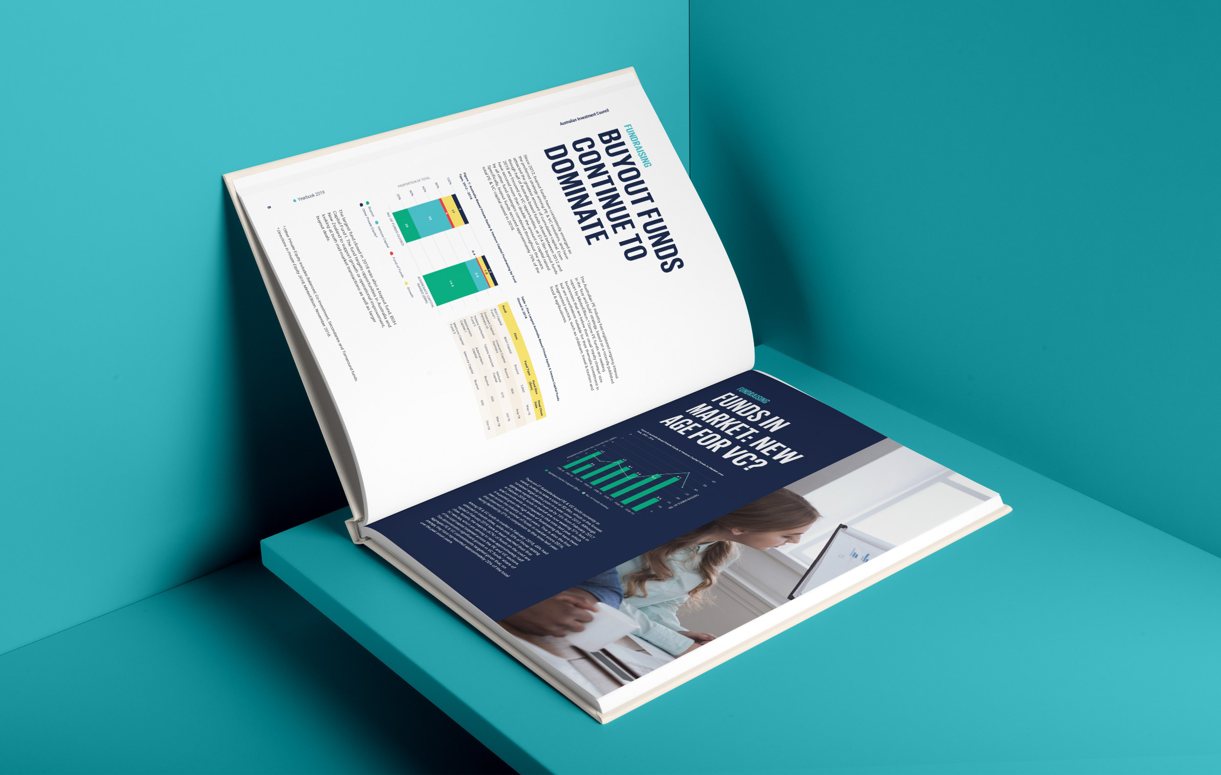 Australian-Investment-Council-2019-Yearbook-05.jpg