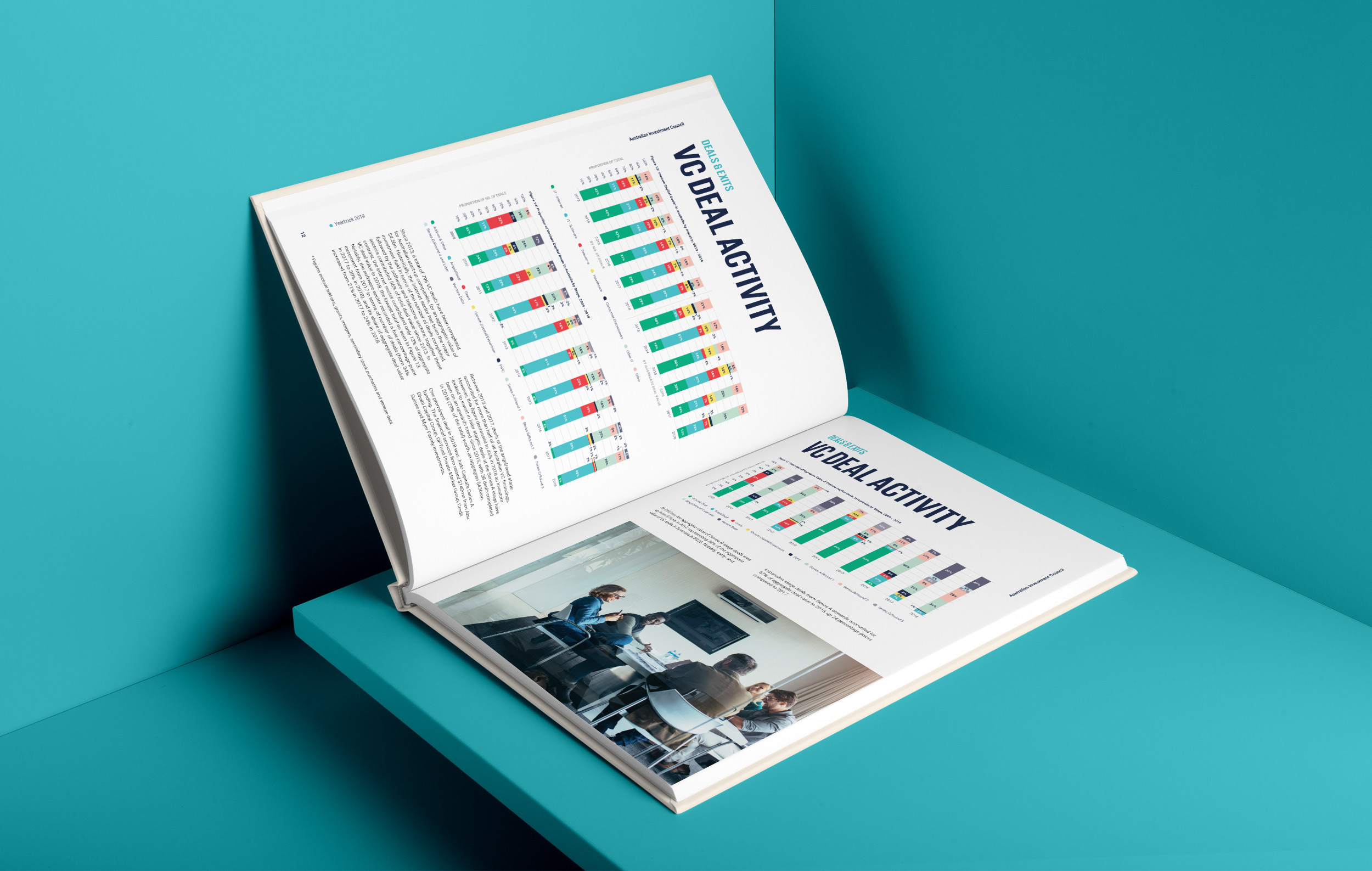 Australian-Investment-Council-2019-Yearbook-07.jpg