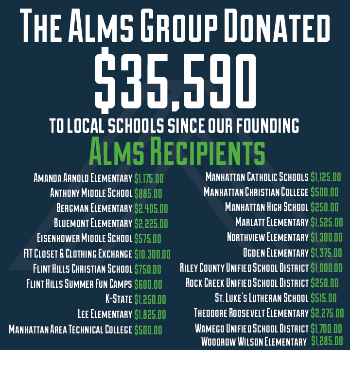 Total ALMS Numbers and Recipients.png