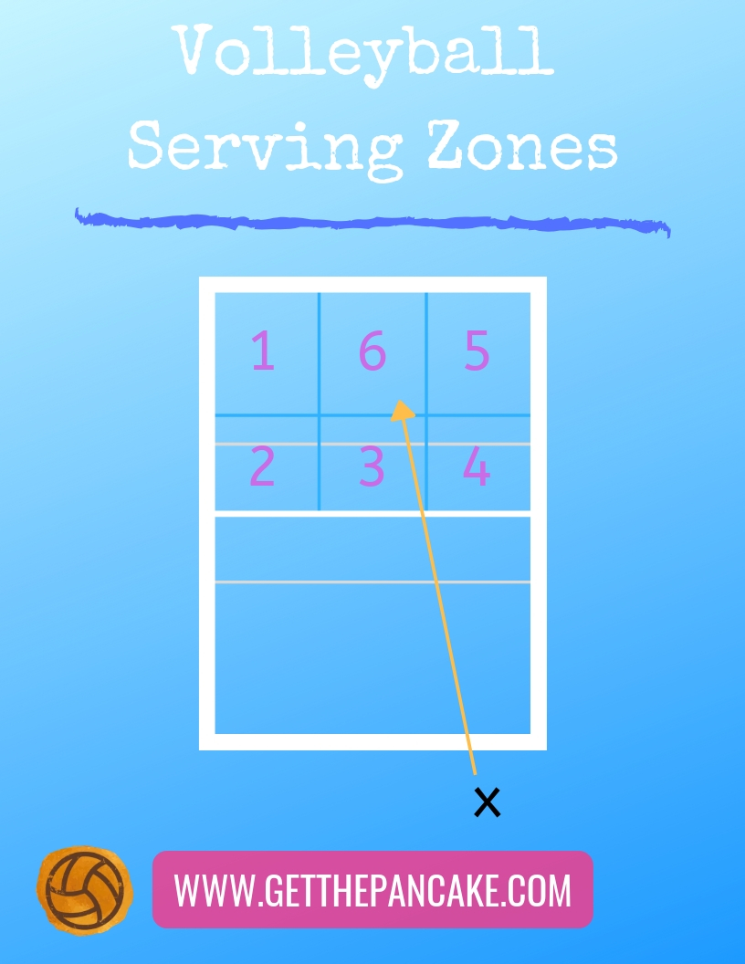 Volleyball Service Zones.jpg