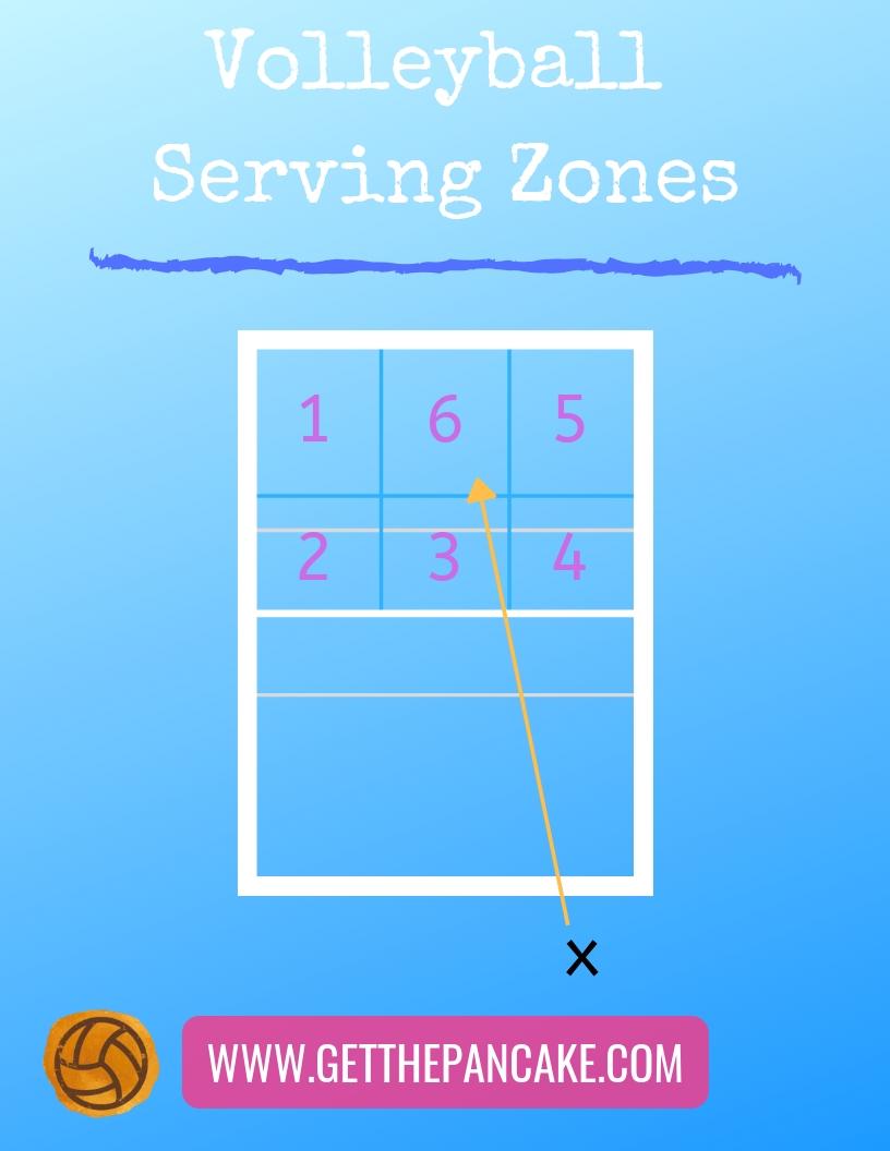 Serving Zones.jpg