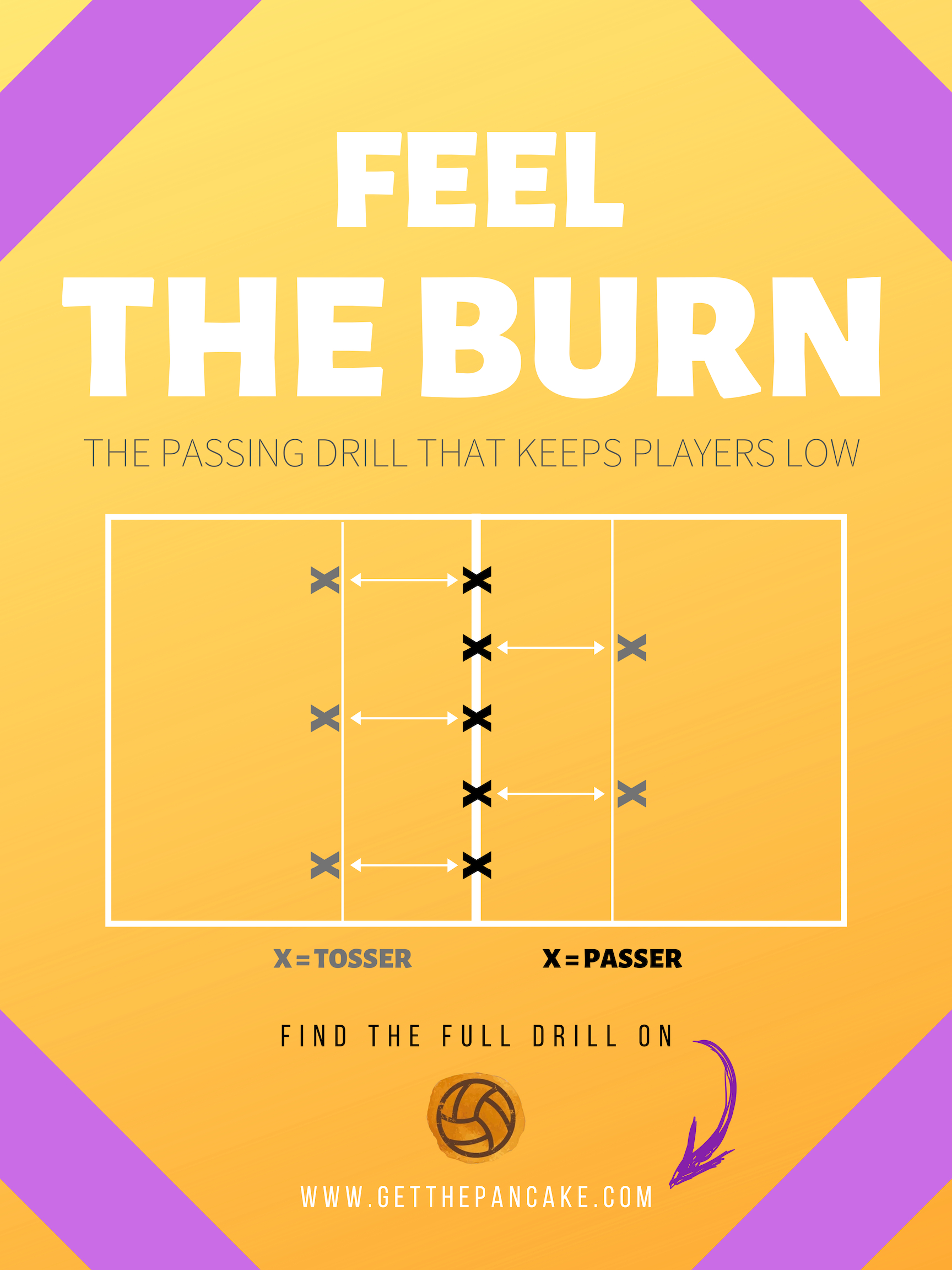 Feel The Burn Easy Volleyball Passing Drill.jpg