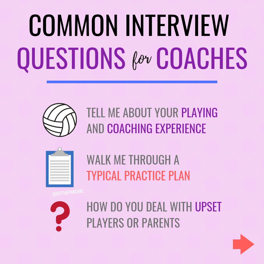 Common Interview Questions for Coaches.jpg
