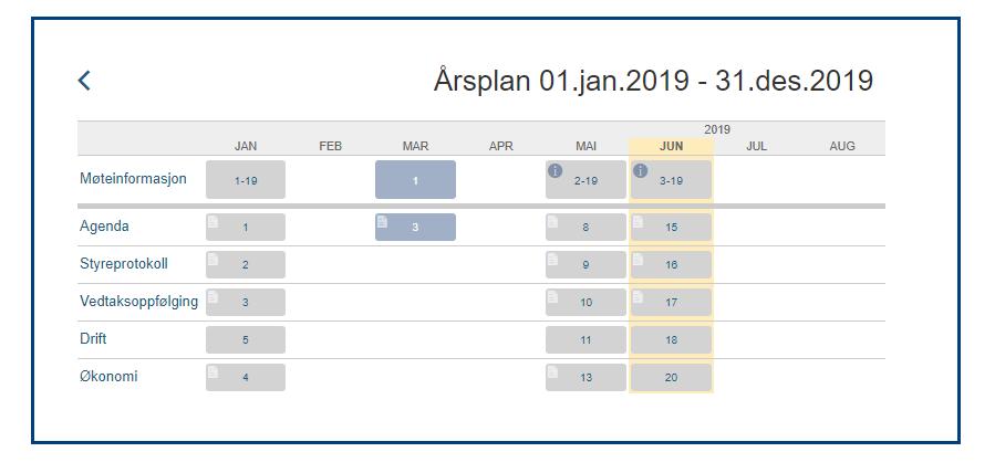 Utsnitt av årsplanen i Styreplan, som sikrer full oversikt over årets styremøter (grå) og generalforsamlinger (blå)