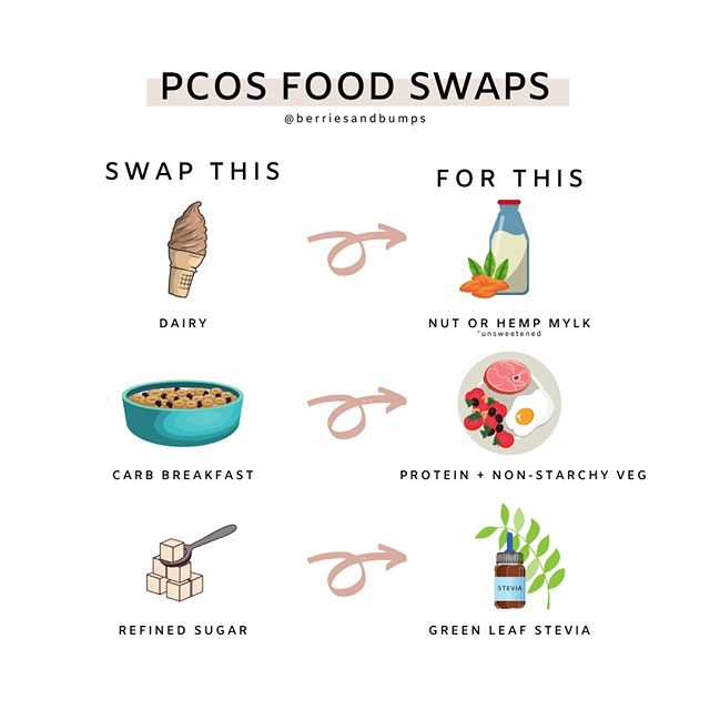 "Double tap if you and sugar had a relationship status it would say ""it's complicated"" 🎂🍡🧁 🙋🏼‍♀️⠀⠀⠀⠀⠀⠀⠀⠀⠀ ⠀⠀⠀⠀⠀⠀⠀⠀⠀ It's ok Susan! I get it. Sugar addiction is real and SO common! But if you are dealing with PCOS (with insulin resistance) this is the first thing I get my clients to ditch.⠀⠀⠀⠀⠀⠀⠀⠀⠀ ⠀⠀⠀⠀⠀⠀⠀⠀⠀ It's not your fault! When we have a disharmony in the Spleen/Pancrease organ system involved with PCOS, we crave the sweet flavors.⠀⠀⠀⠀⠀⠀⠀⠀⠀ ⠀⠀⠀⠀⠀⠀⠀⠀⠀ I am sorry to be the bearer of bad news, but I mean stop completely. I know you are wanting to get rid of those nagging PCOS symptoms, regulate your cycles and get pregnant. This is where we have to start.⠀⠀⠀⠀⠀⠀⠀⠀⠀ ⠀⠀⠀⠀⠀⠀⠀⠀⠀ If you have insulin resistance, then you are not hormonally equipped to handle any amount of dessert. Every time you eat something sweet, you're pushed deeper and deeper into insulin resistance and deeper into the weight gain, acne and hirsutism of PCOS. ⠀⠀⠀⠀⠀⠀⠀⠀⠀ ⠀⠀⠀⠀⠀⠀⠀⠀⠀ There is a silver lining, you won't always have insulin resistance! Insert happy dance. Once your insulin is back to normal, you'll be able to go back to enjoying the occasional dessert (like once a month).⠀⠀⠀⠀⠀⠀⠀⠀⠀ ⠀⠀⠀⠀⠀⠀⠀⠀⠀ If you are addicted to sugar, don't feel guilty or ashamed. Like any addition, sugar addiction can be overcome with the right support. So I created a FREE 7 day Sugar Detox Challenge where I will set you up with the right tools you need to break up with sugar... for good!⠀⠀⠀⠀⠀⠀⠀⠀⠀ ⠀⠀⠀⠀⠀⠀⠀⠀⠀ Feeling like sugar has taken its hold on you again? Grab my FREE Sugar Detox guide, link is in my bio @berriesandbumps"