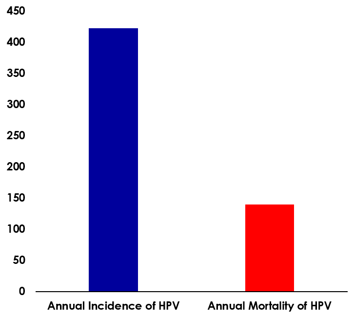 hpv1.PNG