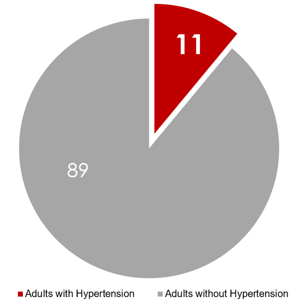 hypertension3.PNG