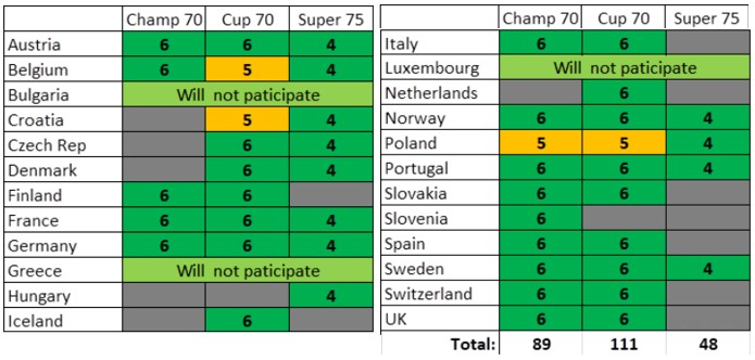 Teams_Sweden_2019.jpg