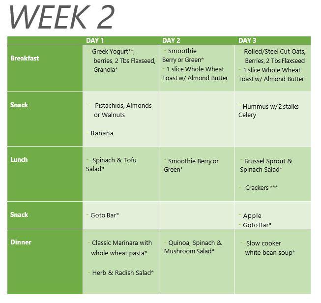 Week2A.JPG