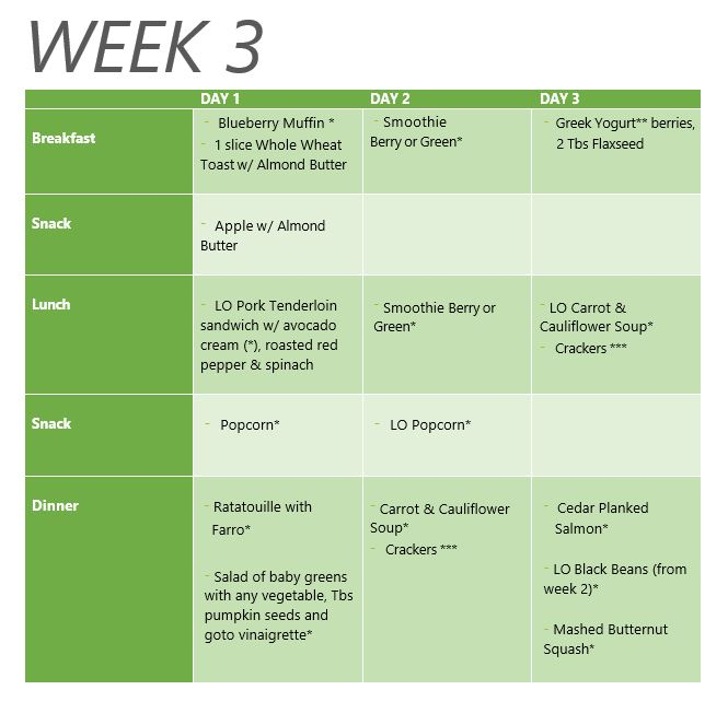 Week3A.JPG