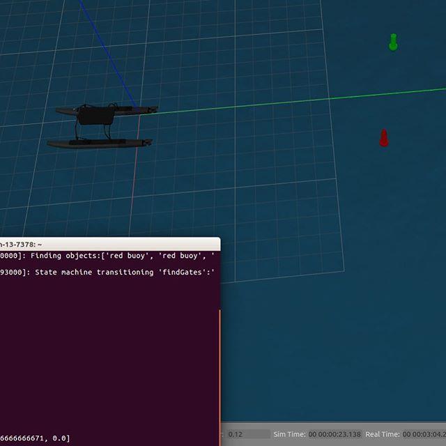 Gate navigation for the win! #usydrowbot #robonation #wamv #gazebo #ros