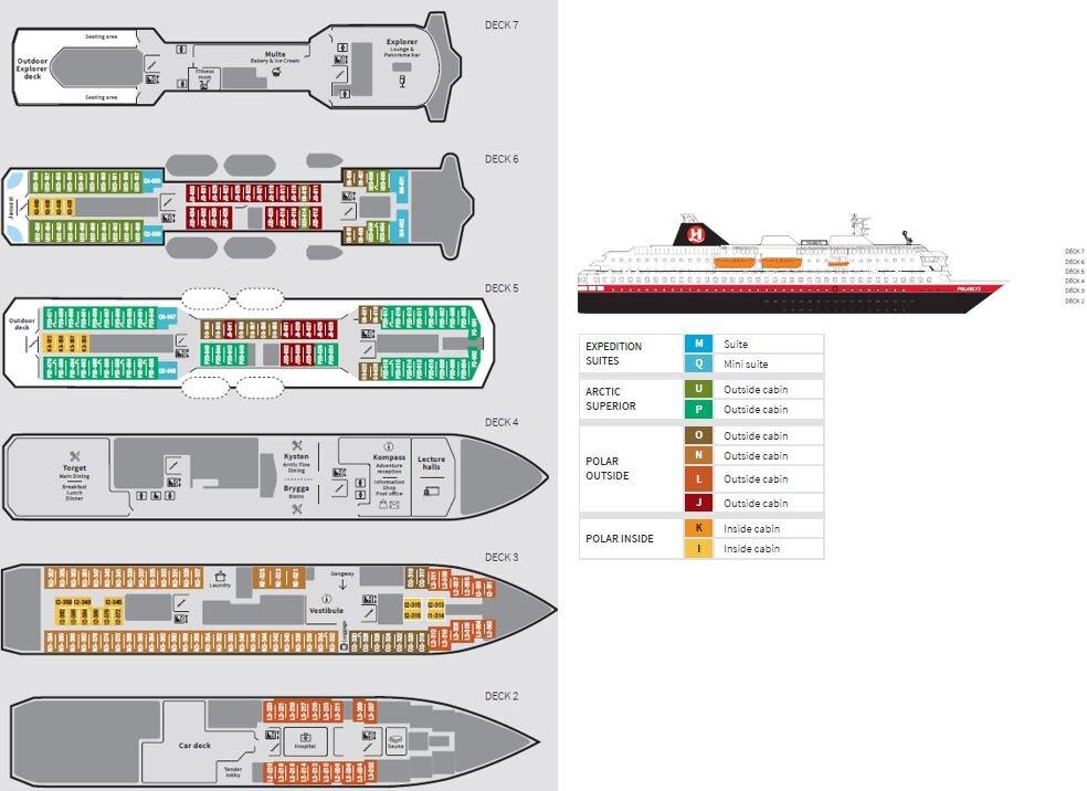 Hurtigruten Ms Polarlys Journey Ocean Cruises