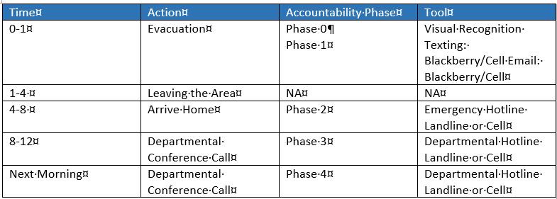 StaffAccountability_Fig1.PNG