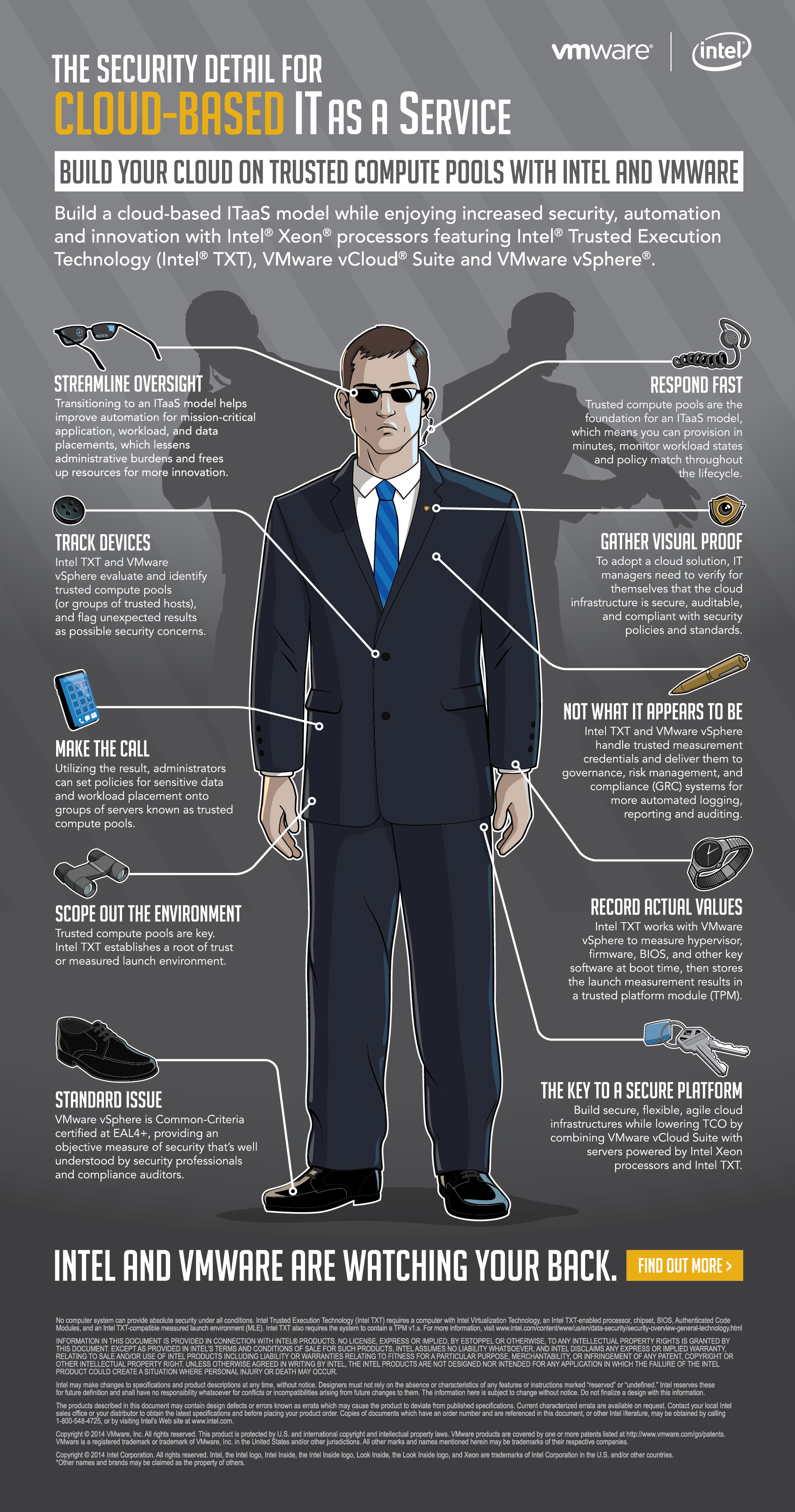 Security_Infographic_Outlined.jpg