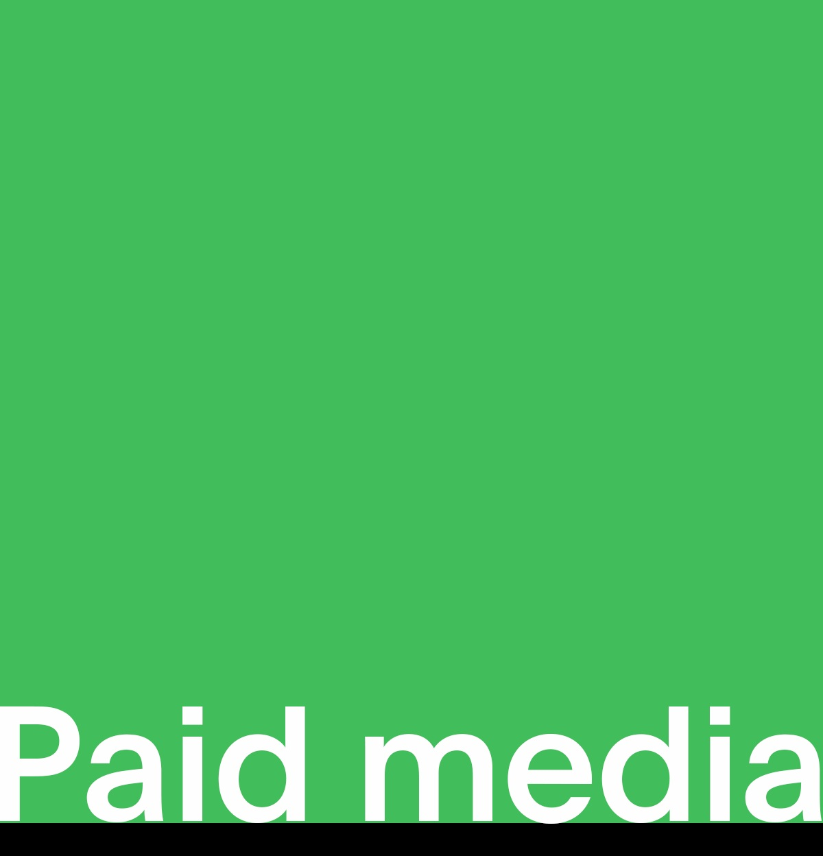We manage paid media across all platforms, continuously optimizing to ensure conversion for acquisition, donations, and sales.
