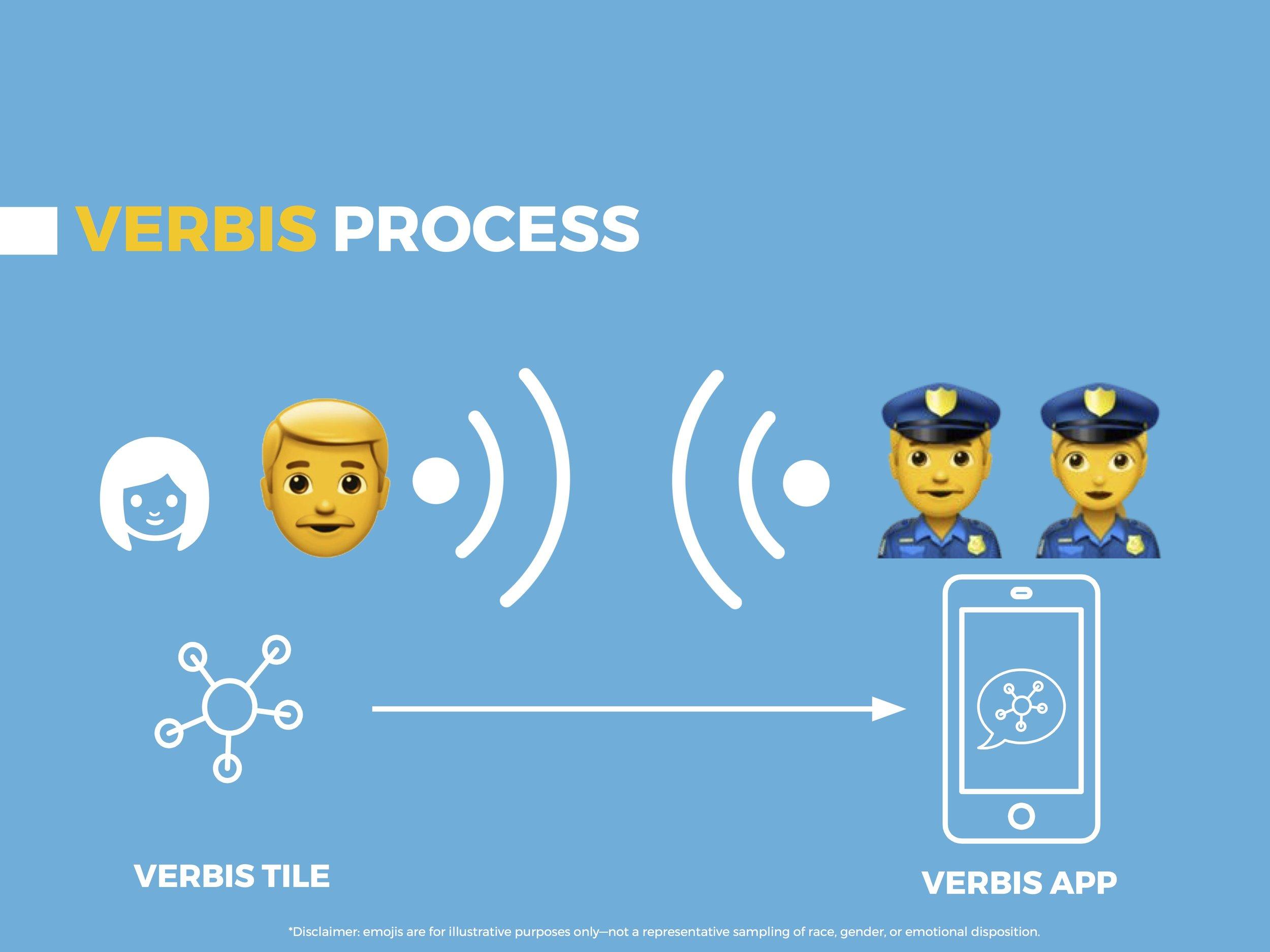 Verbis 3.jpg