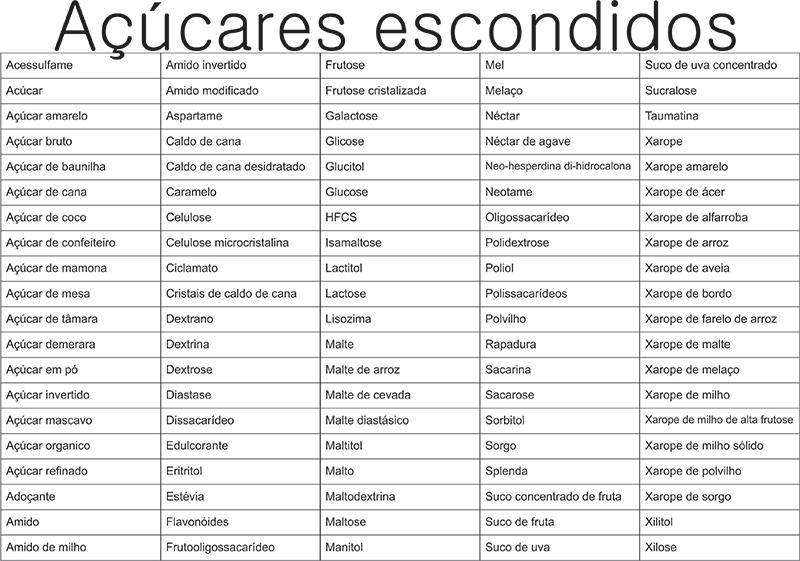 ac3a7c3bacar-disfarc3a7ado-nos-produtos-que-se-dizem-sem-ac3a7c3bacar-blog-dani-rigo-3.jpg