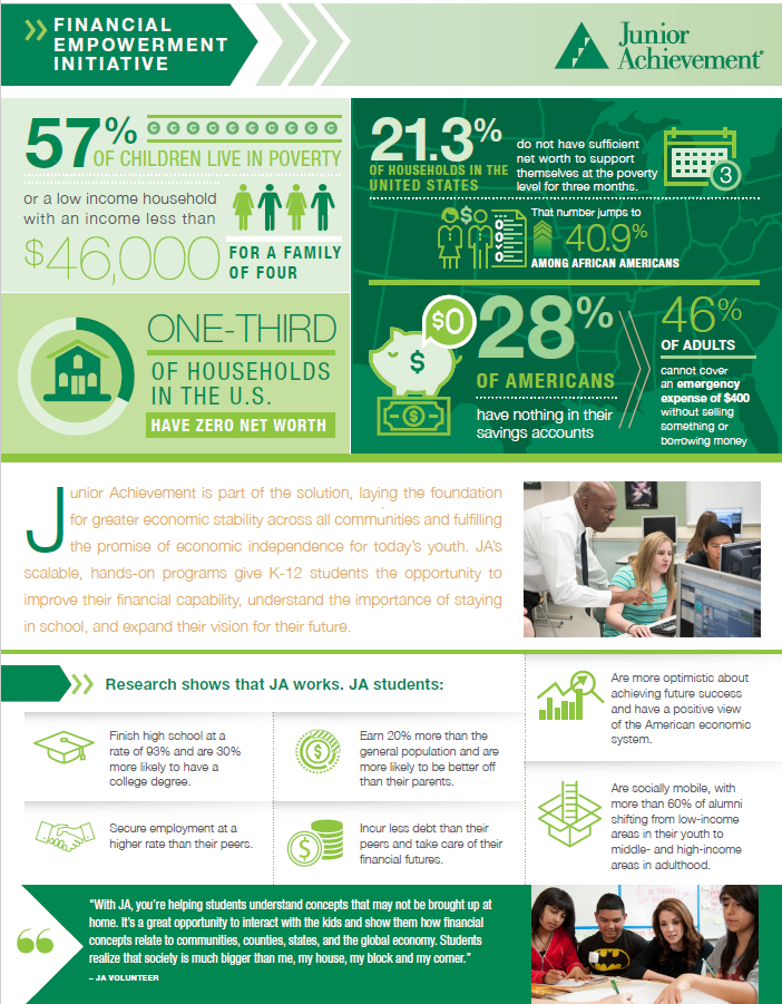Financial Empowerment infograph image.PNG