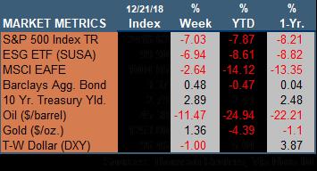 Market Update 122118.png