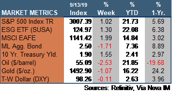 Market Update 091319.png