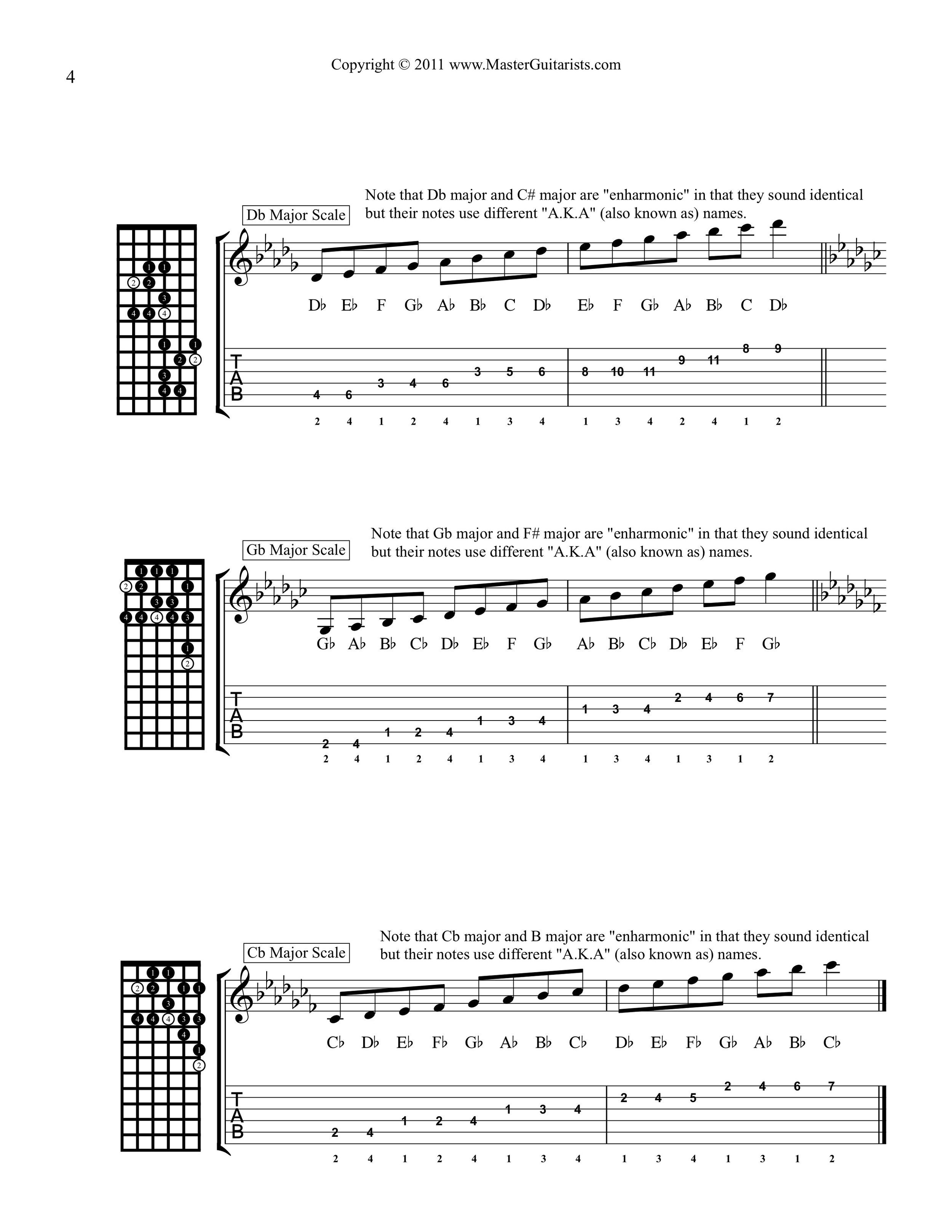 15 Two Octave Fingerings For The Major Scale1318212833 4-4.jpeg