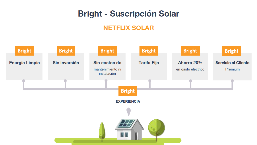 Subscripcion Solar.png
