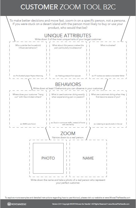 Customer Zoom Tool Example