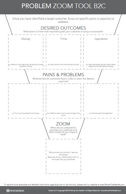 Problem Zoom Tool Example