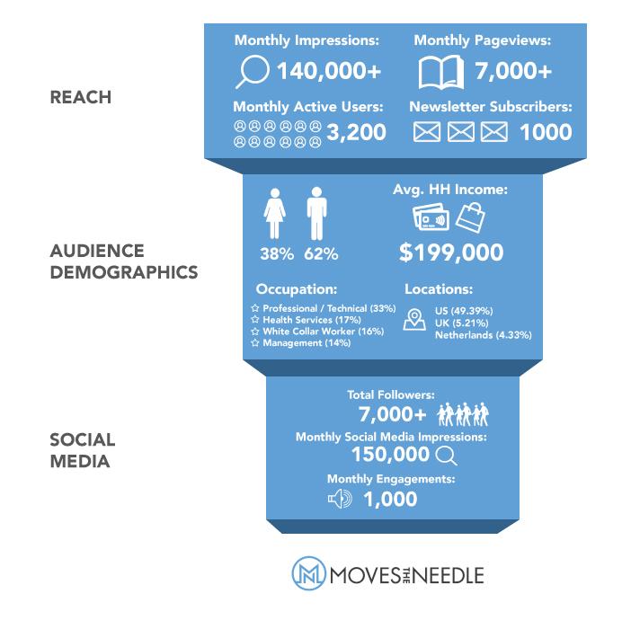 Press-Kit-Infographic.jpg