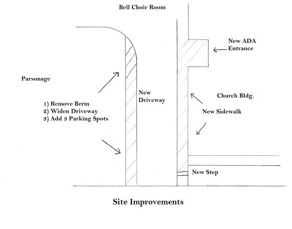Site_Improvements_Driveway-medium.jpg