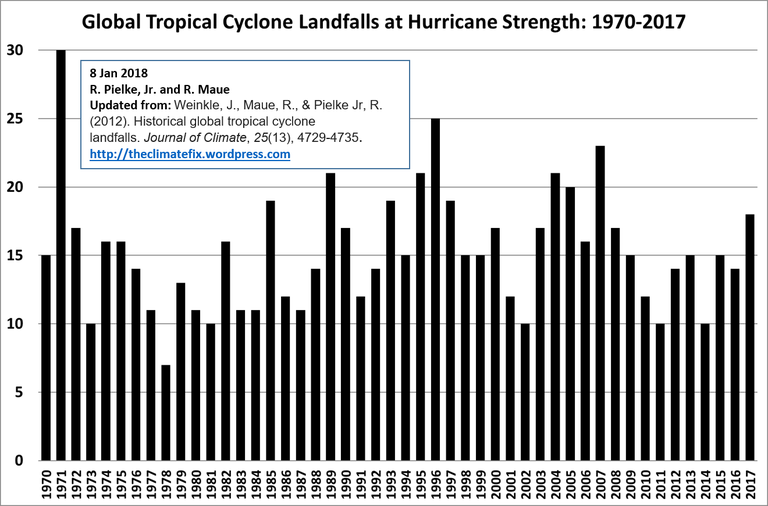 global-landfall1.png