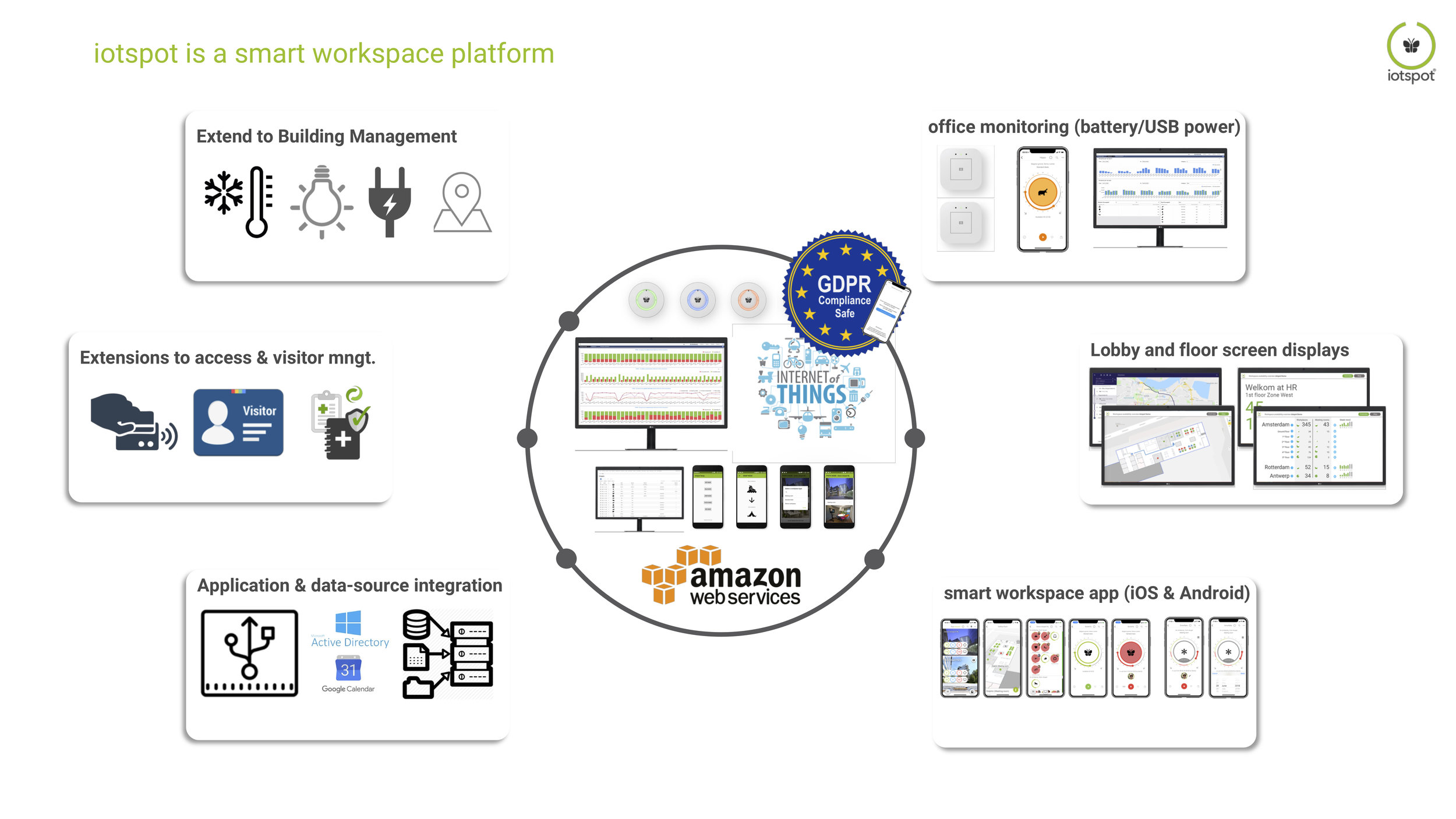QRG iotspot is a smart workspace platform.jpg
