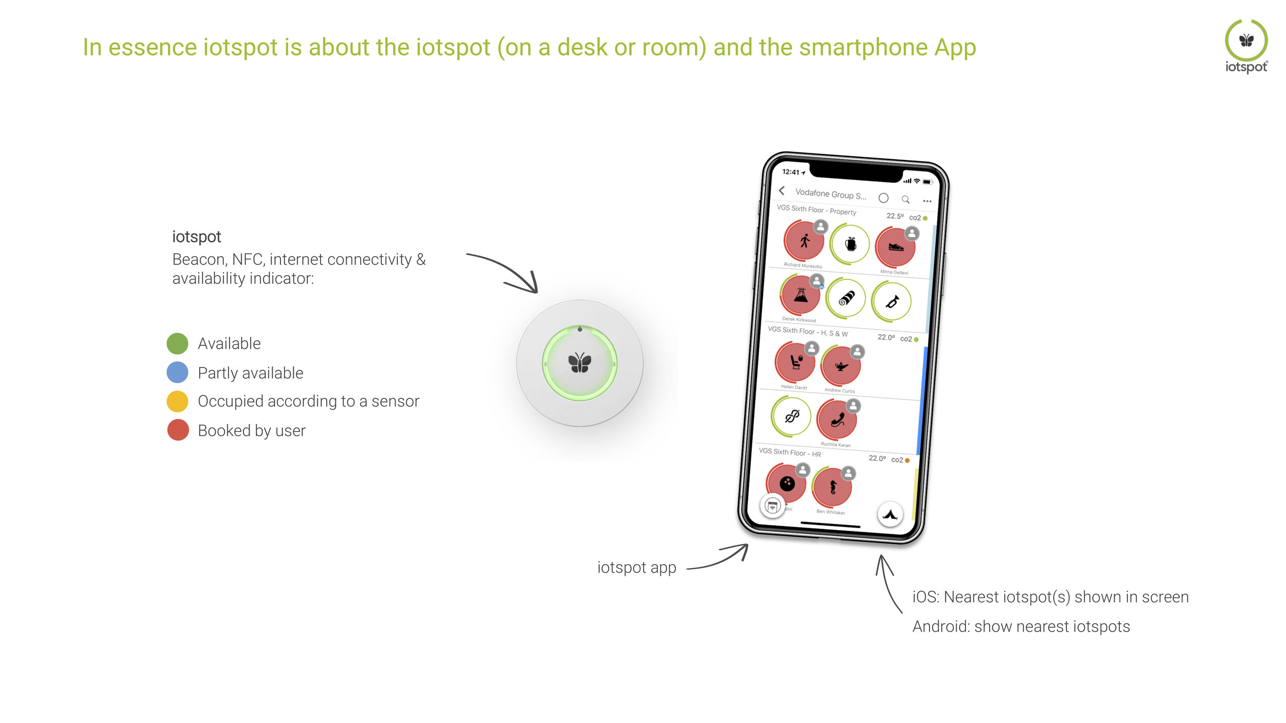 QRG iotspot for users is about the iotspot and the smartphone app.jpg