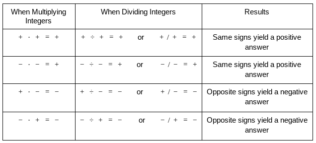 multiply-divide-integers-chart.png