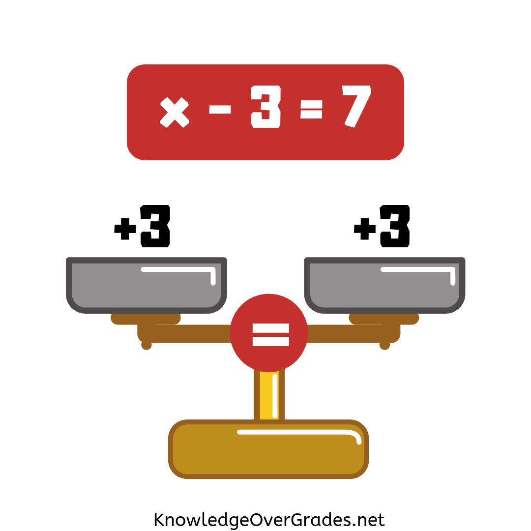 algebra-scale_kogmath_instagram.png