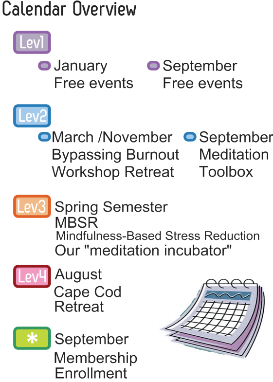 MindfulBoston Calendar Overview