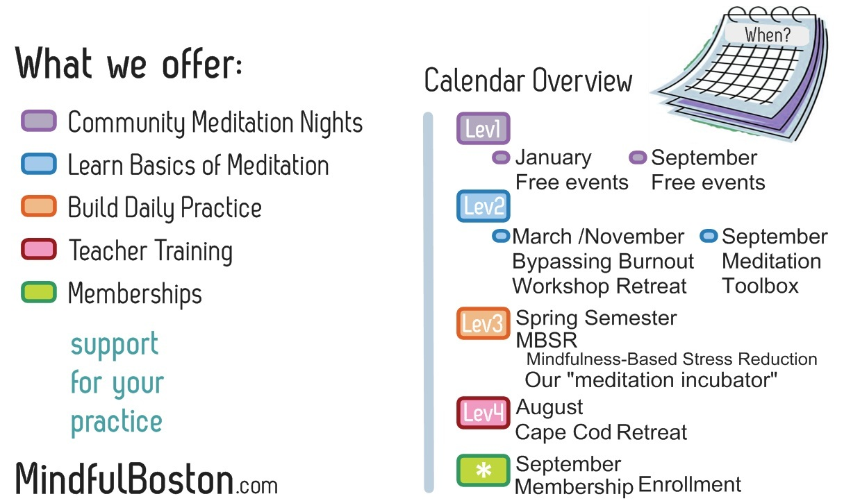 MindfulBoston+Calendar+Overview+image