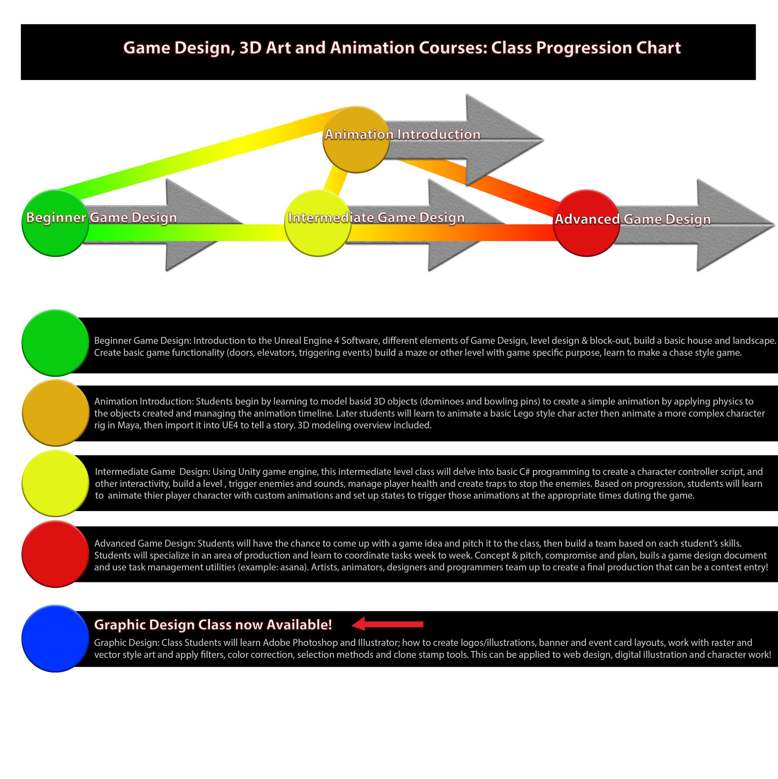 Phil_Spring2018-ClassProgressionPD[4747].jpg