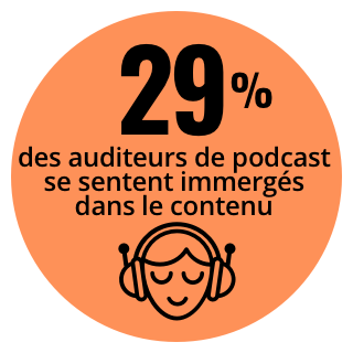 Data-podcast-immersion.png