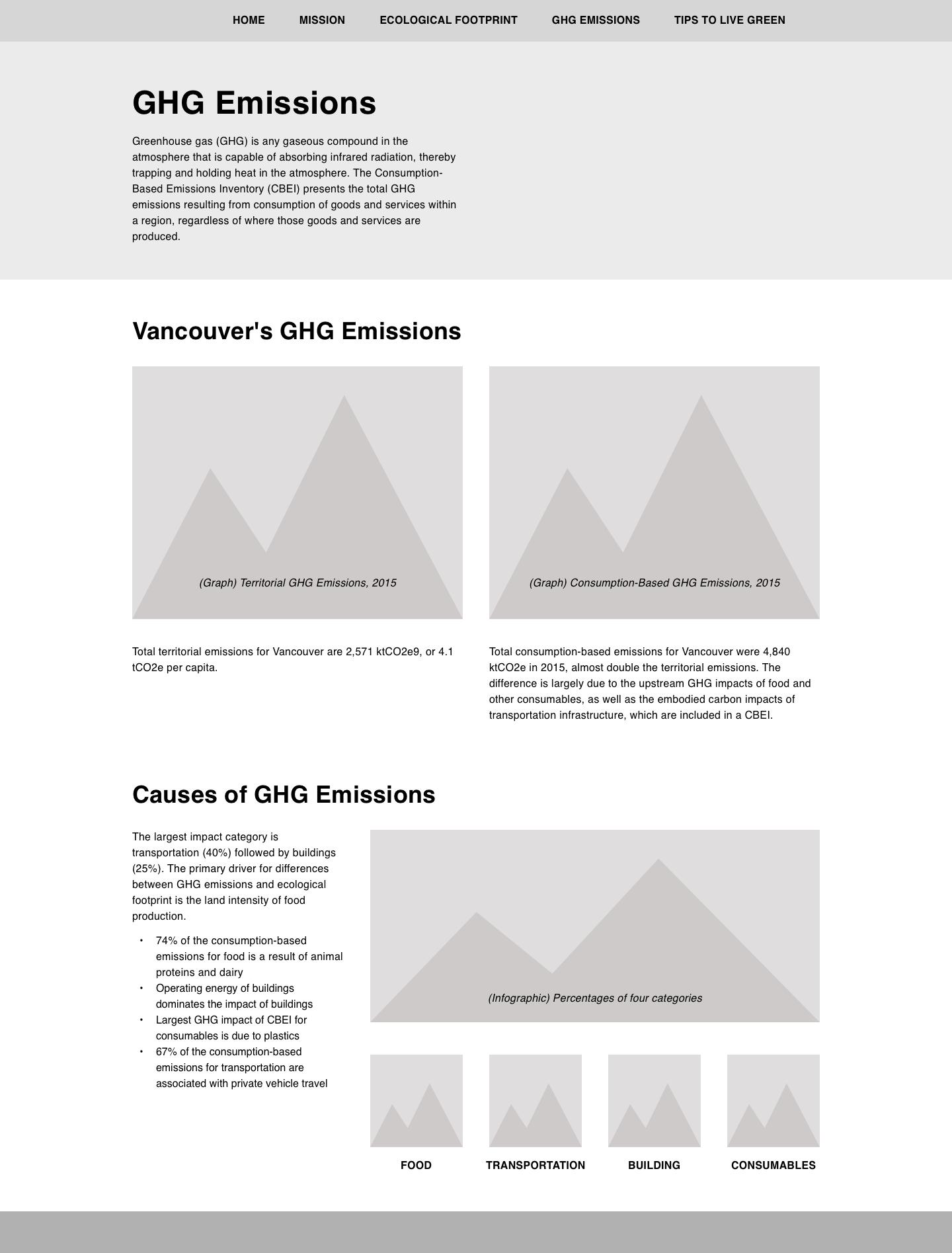 3-GHG-emissions.png