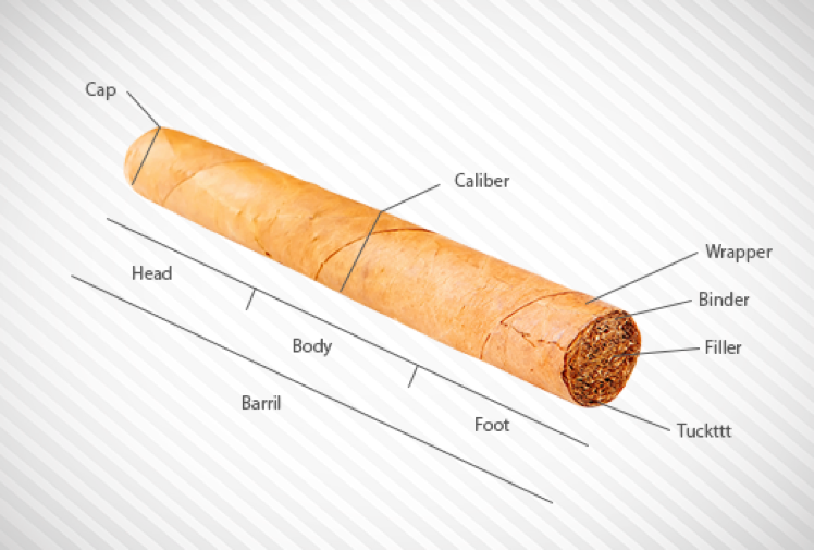 cigar-construction.png