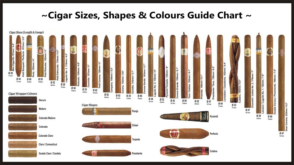 cigar-sizes