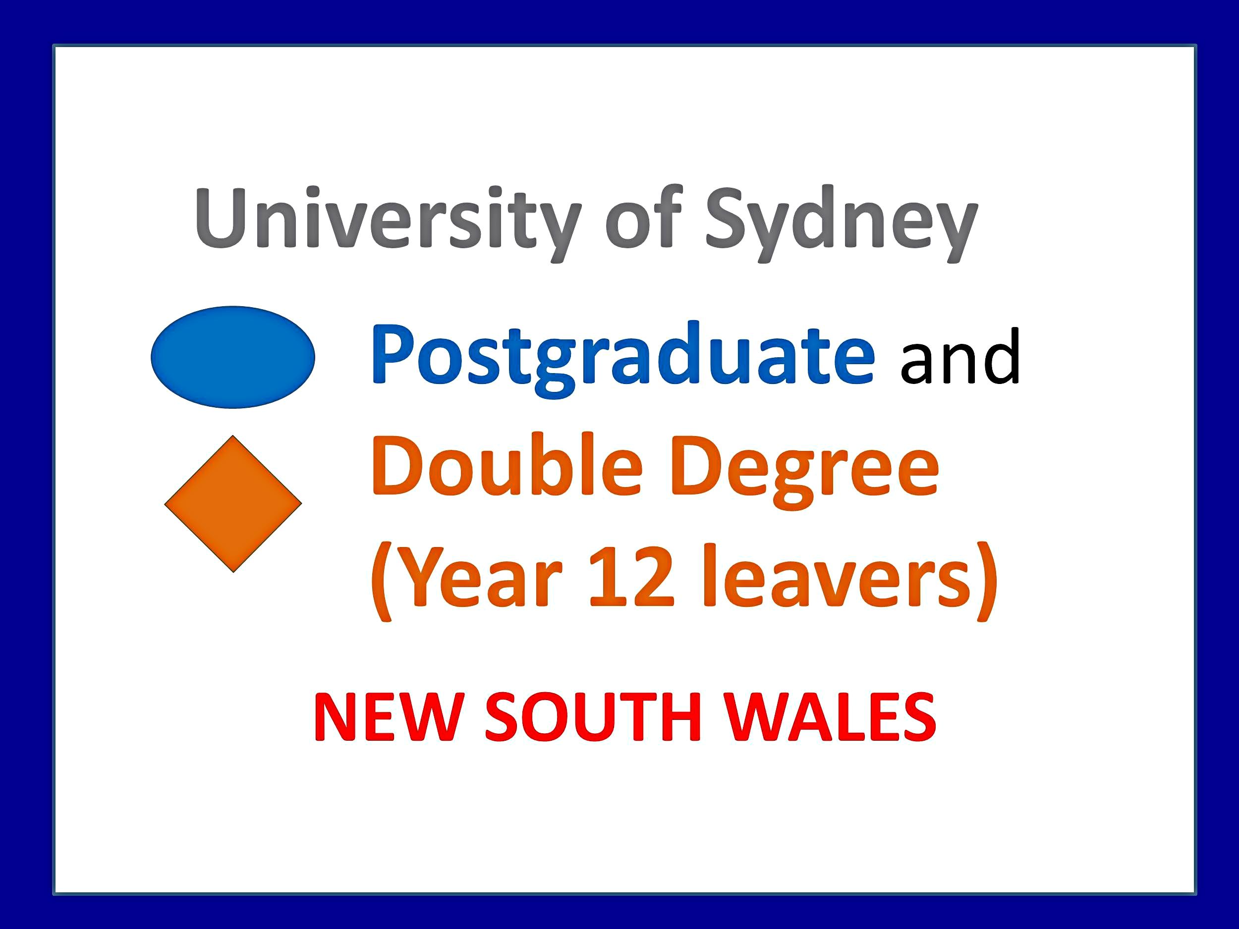 University of Sydney medicine